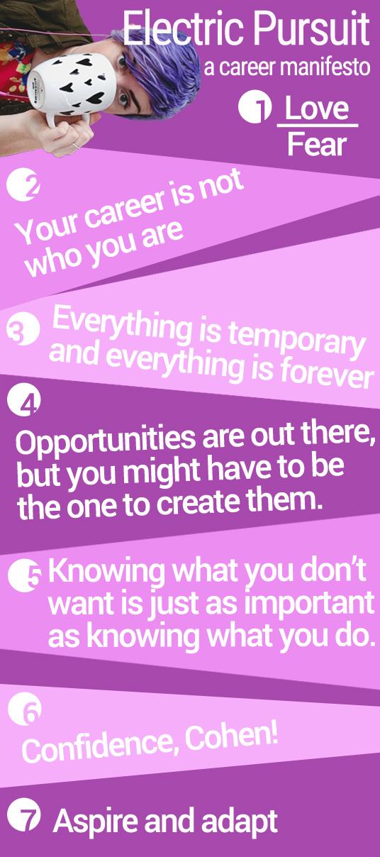 careermanifesto